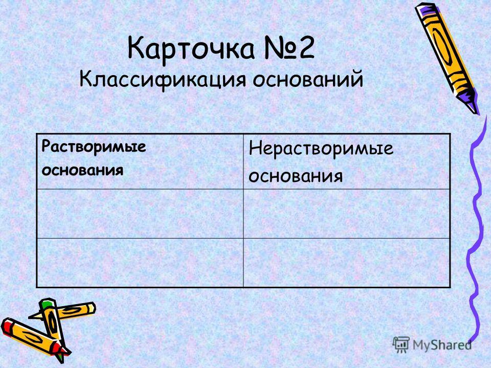 Карточка 2 Классификация оснований Растворимые основания Нерастворимые основания