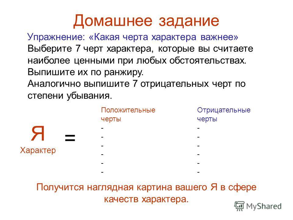 Домашнее задание Упражнение: «Какая черта характера важнее» Я Характер = Положительные черты - Отрицательные черты - Выберите 7 черт характера, которые вы считаете наиболее ценными при любых обстоятельствах. Выпишите их по ранжиру. Аналогично выпишит