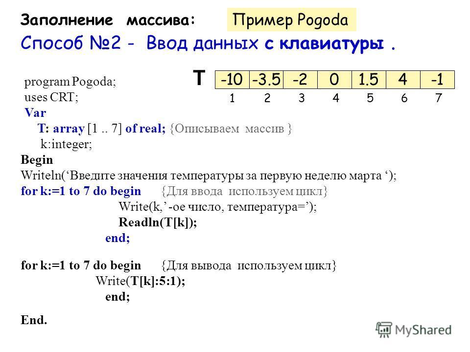 Заполнение массива: Способ 2 - Ввод данных с клавиатуры. program Pogoda; uses CRT; Var T: array [1.. 7] of real; {Описываем массив } k:integer; Begin Writeln(Введите значения температуры за первую неделю марта ); for k:=1 to 7 do begin {Для ввода исп