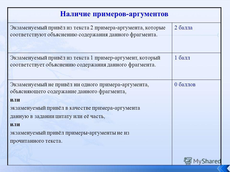 Наличие примеров-аргументов Экзаменуемый привёл из текста 2 примера-аргумента, которые соответствуют объяснению содержания данного фрагмента. 2 балла Экзаменуемый привёл из текста 1 пример-аргумент, который соответствует объяснению содержания данного