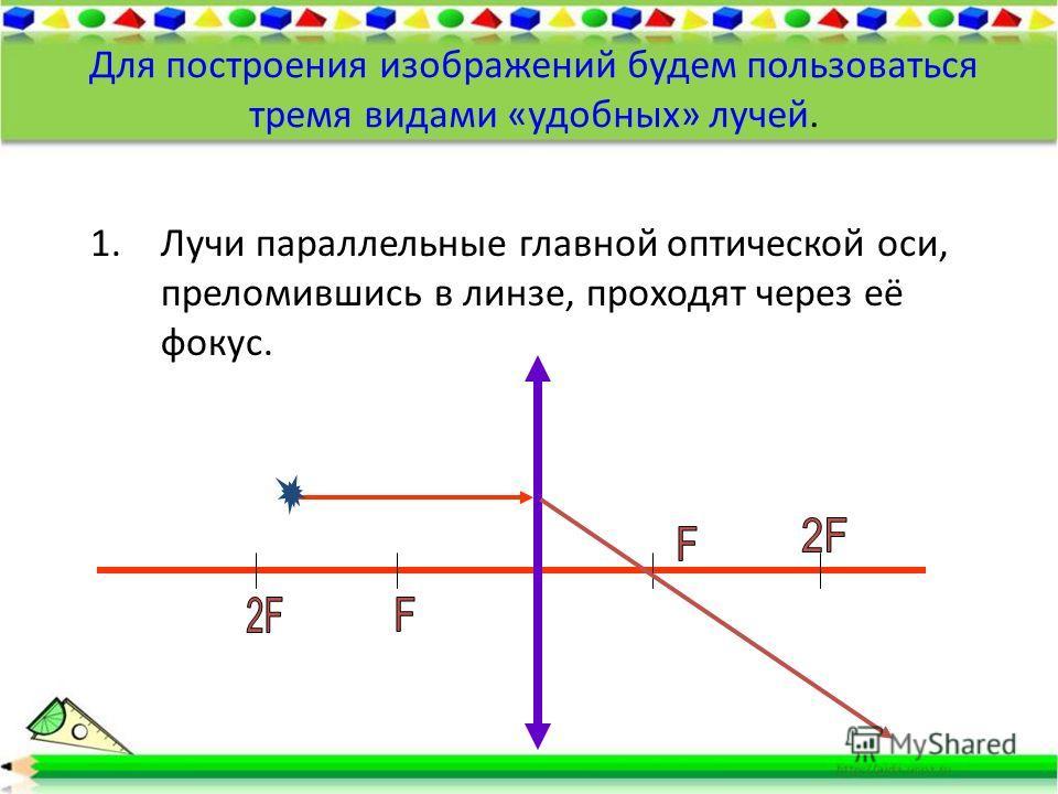 Для построения изображений будем пользоваться тремя видами «удобных» лучей. 1.Лучи параллельные главной оптической оси, преломившись в линзе, проходят через её фокус.