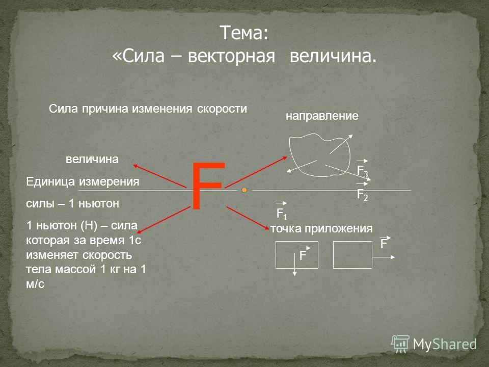 Сила причина изменения скорости величина Единица измерения силы – 1 ньютон 1 ньютон (Н) – сила которая за время 1с изменяет скорость тела массой 1 кг на 1 м/с F точка приложения направление F F2F2 F3F3 F1F1 F Тема: «Сила – векторная величина.
