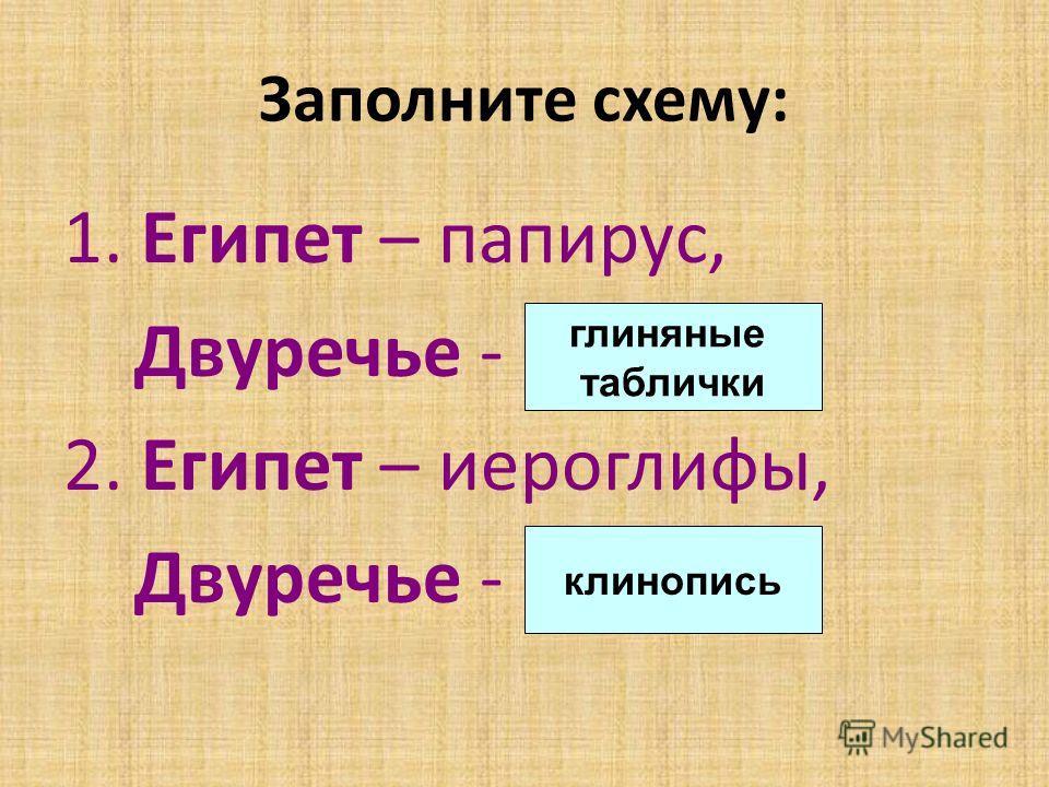 Заполните схему: 1. Египет – папирус, Двуречье - … 2. Египет – иероглифы, Двуречье - … глиняные таблички клинопись