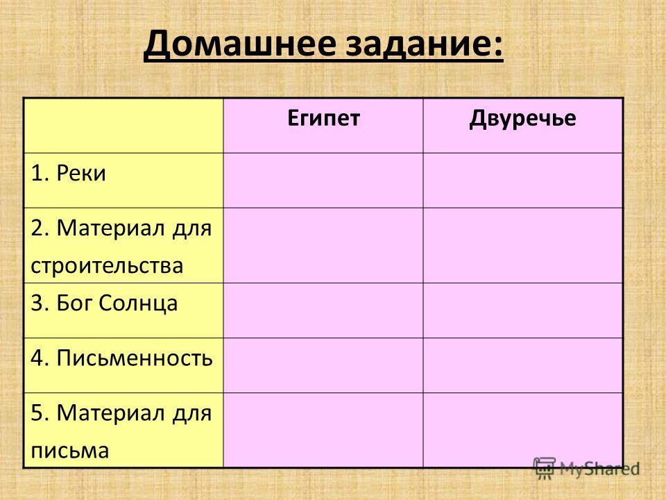 Домашнее задание: ЕгипетДвуречье 1. Реки 2. Материал для строительства 3. Бог Солнца 4. Письменность 5. Материал для письма
