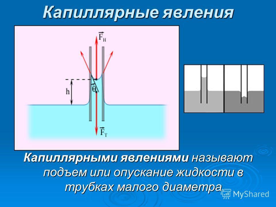 Капиллярные явления Капиллярными явлениями называют подъем или опускание жидкости в трубках малого диаметра