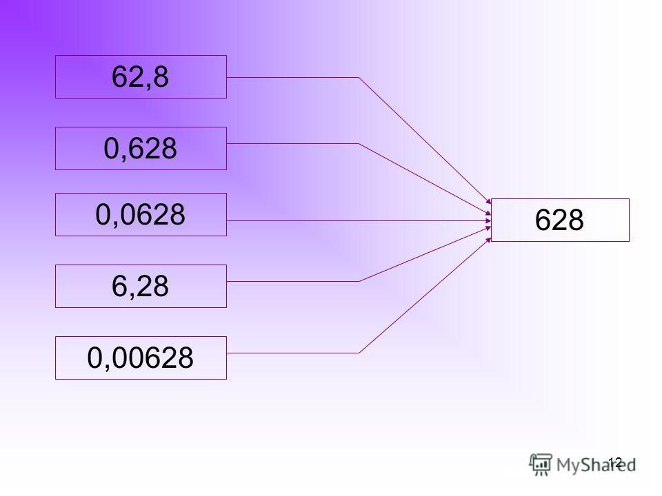 11 Модель правила: Пример: 7,66310 000= 7,663100 000= ашихмина 76630; 766300;