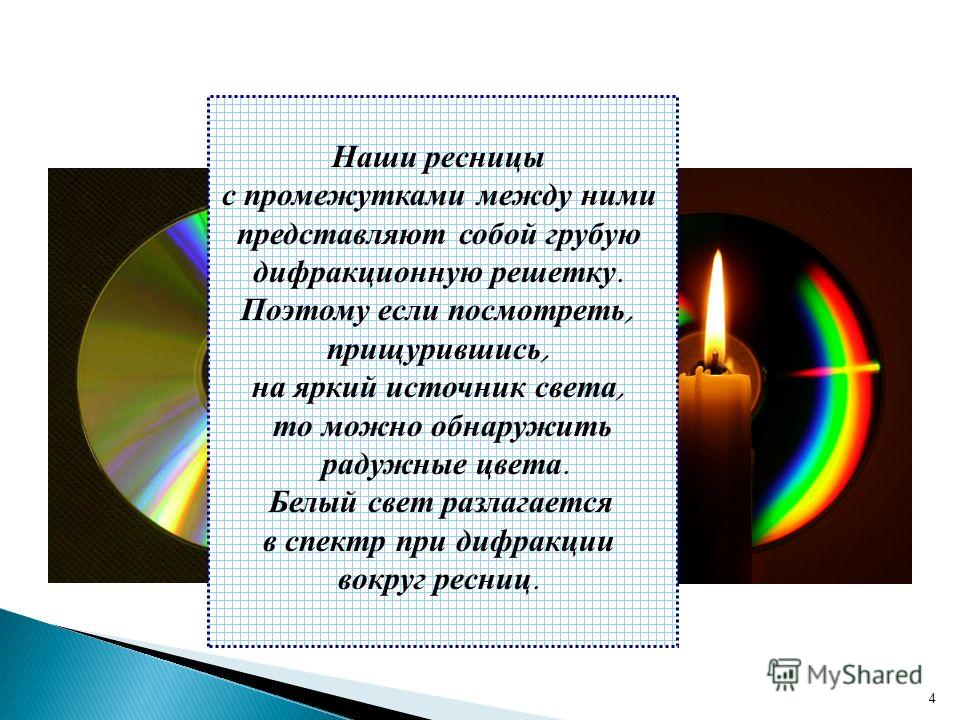 4 Наши ресницы с промежутками между ними представляют собой грубую дифракционную решетку. Поэтому если посмотреть, прищурившись, на яркий источник света, то можно обнаружить радужные цвета. Белый свет разлагается в спектр при дифракции вокруг ресниц.