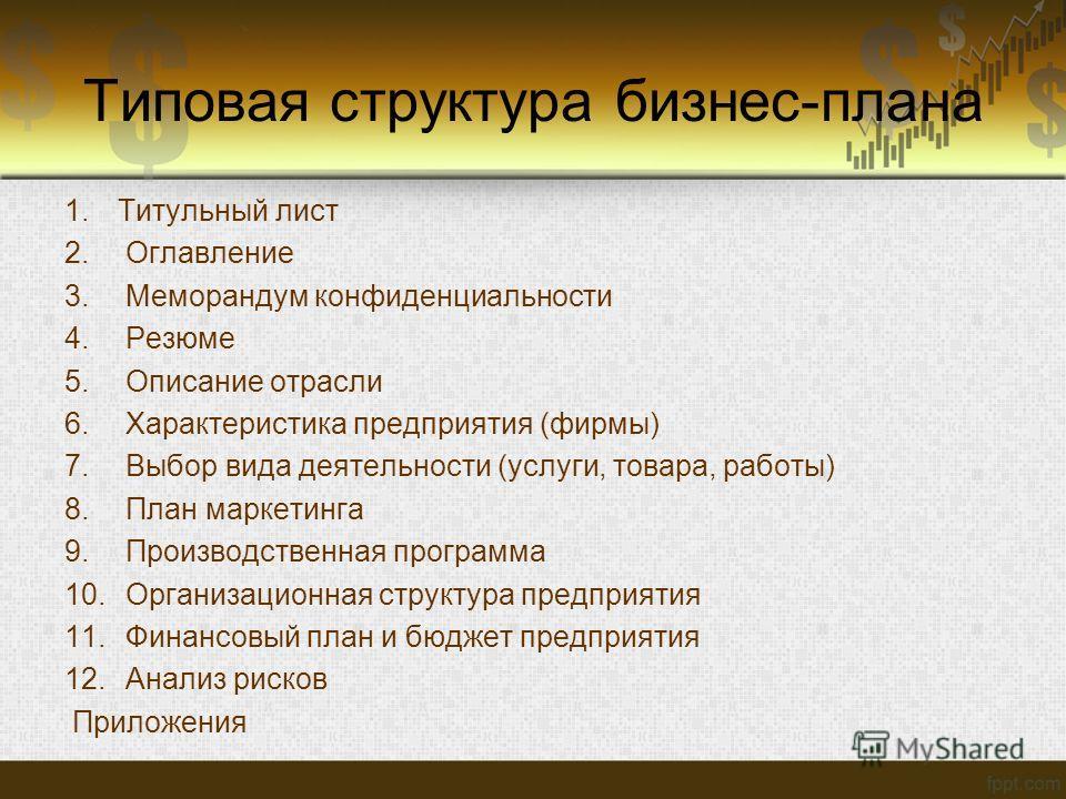 Типовая структура бизнес-плана 1.Титульный лист 2. Оглавление 3. Меморандум конфиденциальности 4. Резюме 5. Описание отрасли 6. Характеристика предприятия (фирмы) 7. Выбор вида деятельности (услуги, товара, работы) 8. План маркетинга 9. Производствен