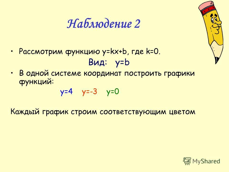Наблюдение 2 Рассмотрим функцию y=kx+b, где k=0. Вид: y=b В одной системе координат построить графики функций: y=4 y=-3 y=0 Каждый график строим соответствующим цветом