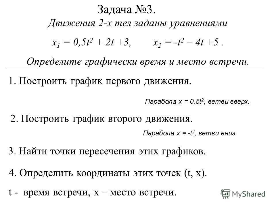 Задача 3. Движения 2-х тел заданы уравнениями х 1 = 0,5t 2 + 2t +3, x 2 = -t 2 – 4t +5. Определите графически время и место встречи. 1. Построить график первого движения. 2. Построить график второго движения. 3. Найти точки пересечения этих графиков.