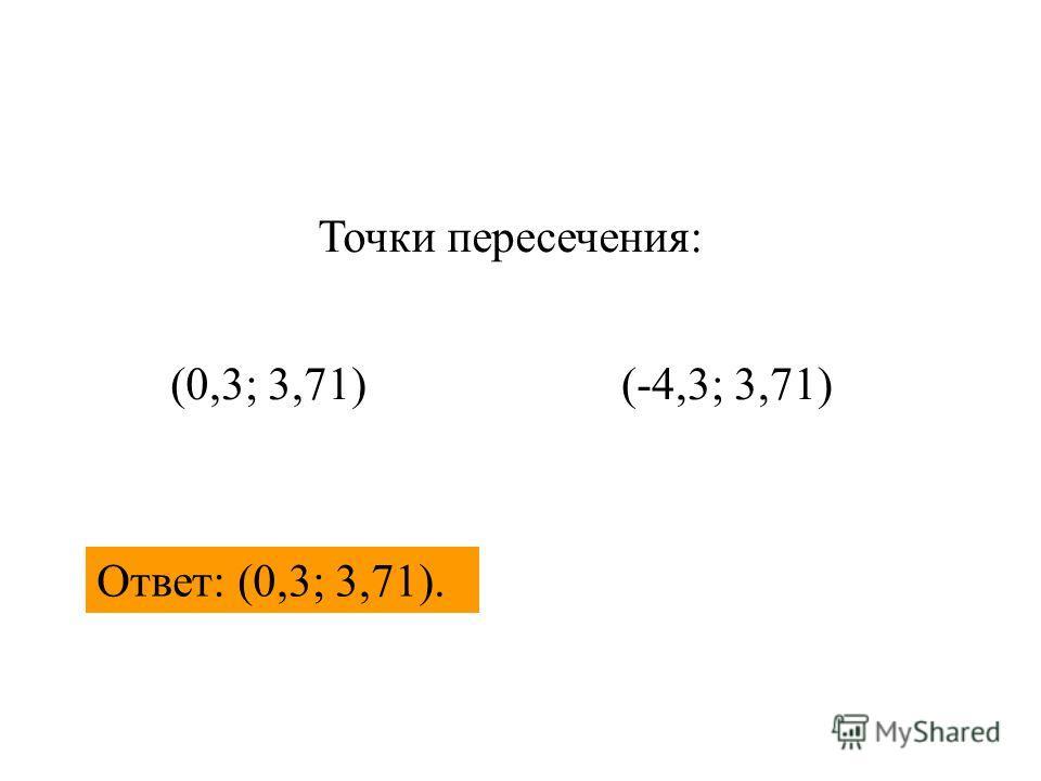 Точки пересечения: (0,3; 3,71)(-4,3; 3,71) Ответ: (0,3; 3,71).