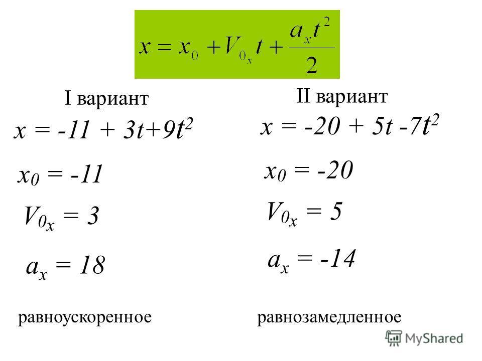 x = -11 + 3t+9 t 2 х 0 = -11 V 0 x = 3 x = -20 + 5t -7 t 2 V 0 x = 5 х 0 = -20 а x = 18 а x = -14 равноускоренноеравнозамедленное I вариант II вариант