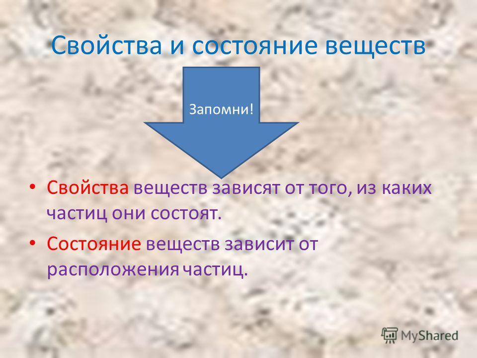 Свойства и состояние веществ Свойства веществ зависят от того, из каких частиц они состоят. Состояние веществ зависит от расположения частиц. Запомни!
