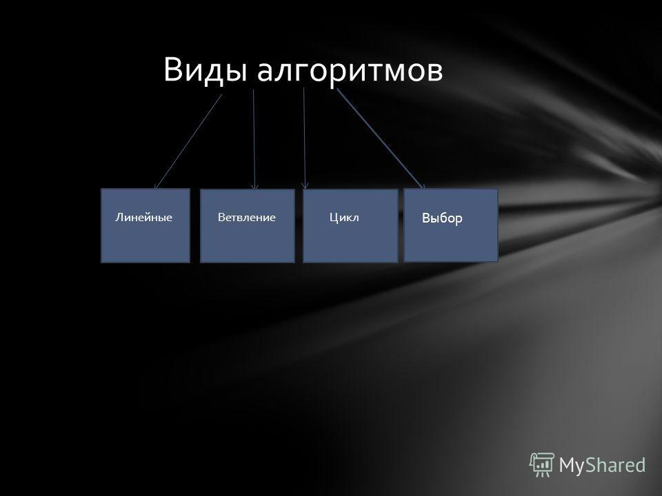 Виды алгоритмов ЛинейныеВетвление Цикл Выбор