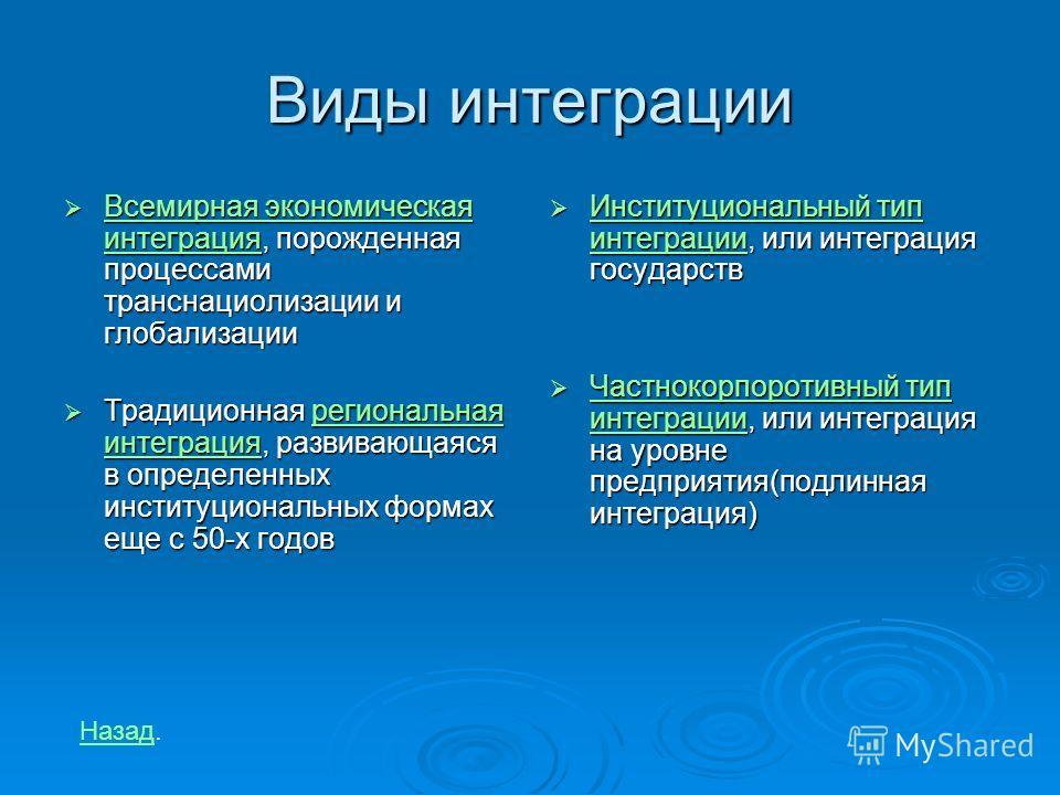 Виды интеграции Всемирная экономическая интеграция, порожденная процессами транснациолизации и глобализации Всемирная экономическая интеграция, порожденная процессами транснациолизации и глобализации Всемирная экономическая интеграция Всемирная эконо