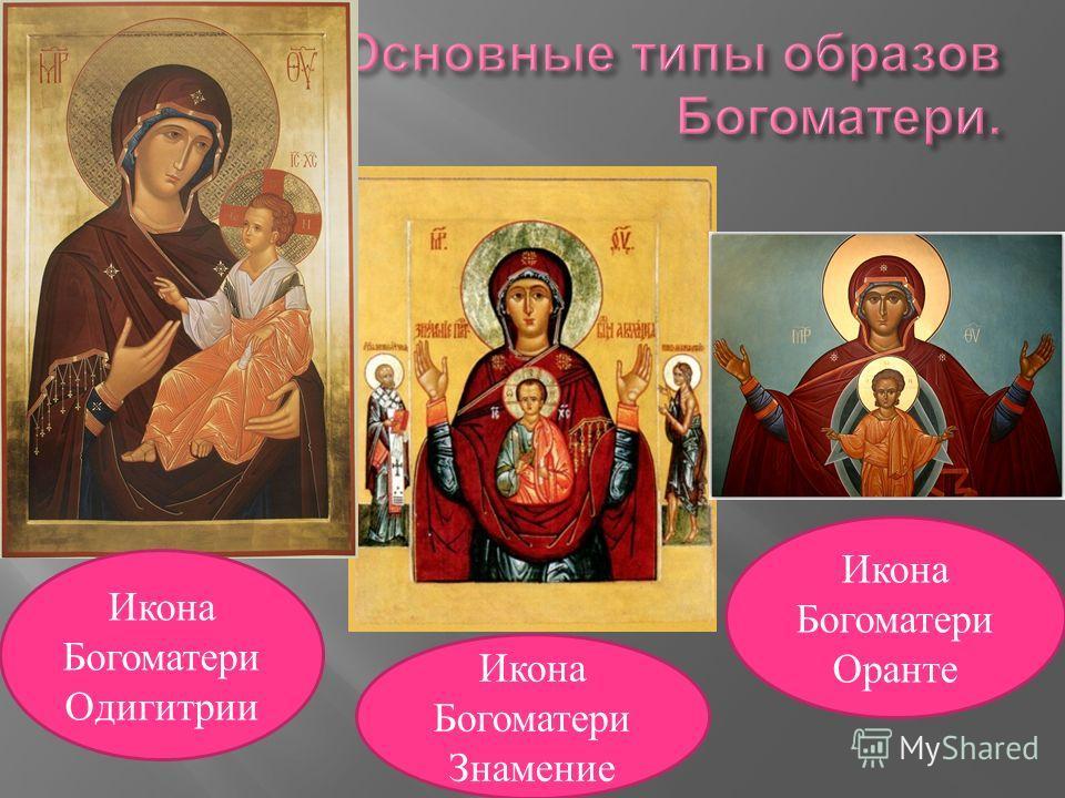 Икона Богоматери Оранте Икона Богоматери Знамение Икона Богоматери Одигитрии