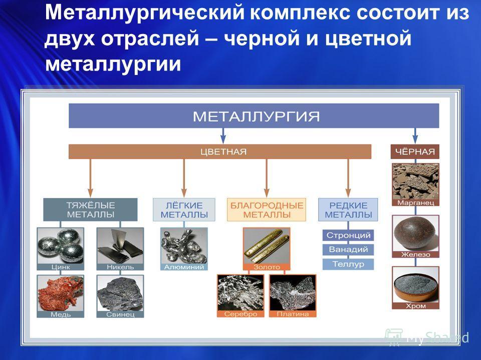 Металлургический комплекс состоит из двух отраслей – черной и цветной металлургии