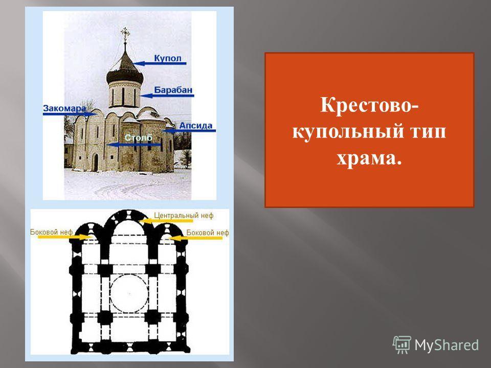 Крестово- купольный тип храма.