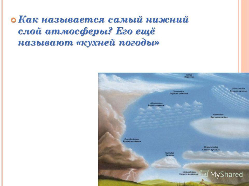 Как называется самый нижний слой атмосферы? Его ещё называют «кухней погоды» Как называется самый нижний слой атмосферы? Его ещё называют «кухней погоды»