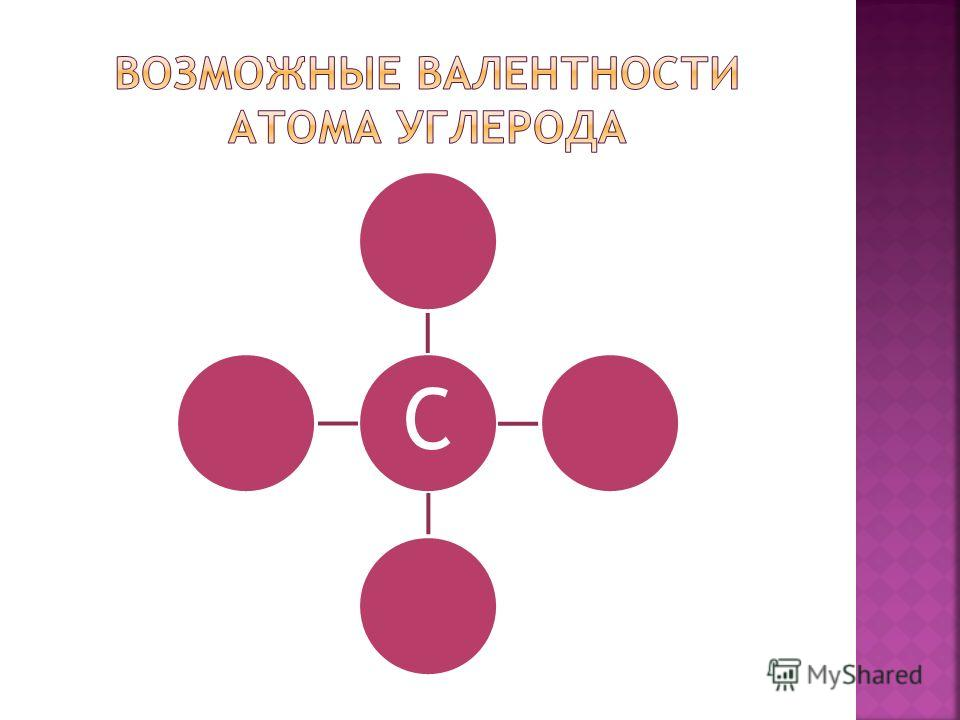 10 миллионов (30 тыс. получают химики ежегодно) лекарства Химические волокна Продукты питания пластмассыБытовая химия