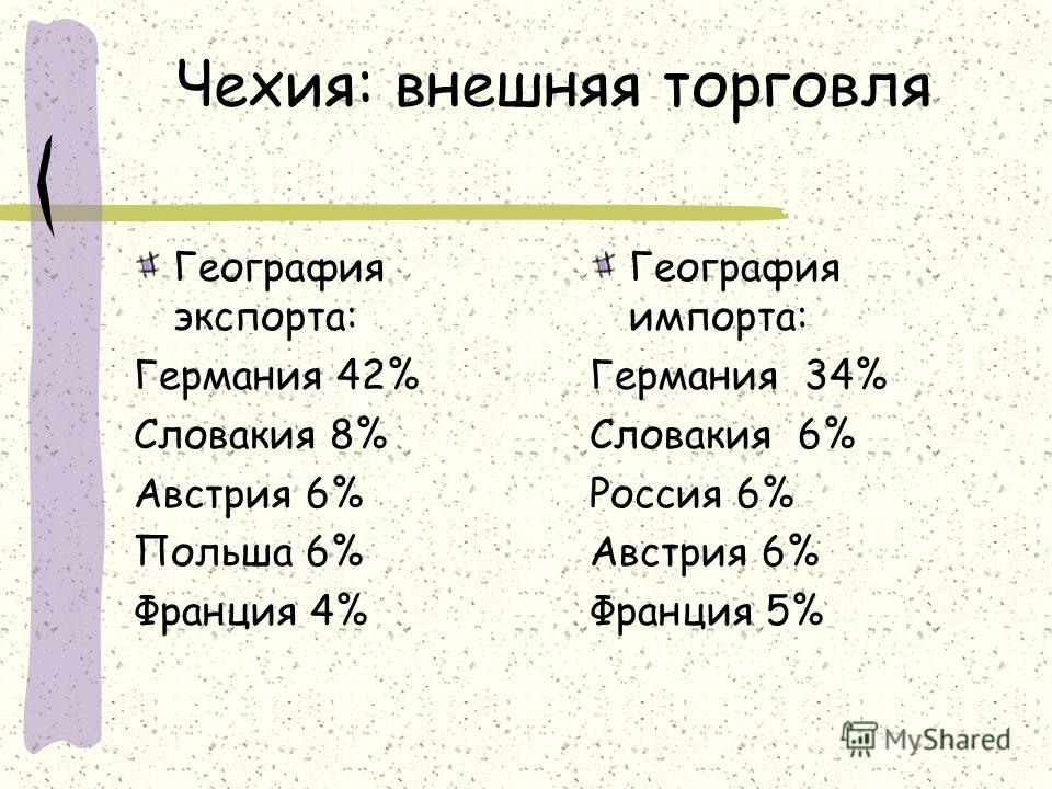 Чехия: внешняя торговля География экспорта: Германия 42% Словакия 8% Австрия 6% Польша 6% Франция 4% География импорта: Германия 34% Словакия 6% Россия 6% Австрия 6% Франция 5%