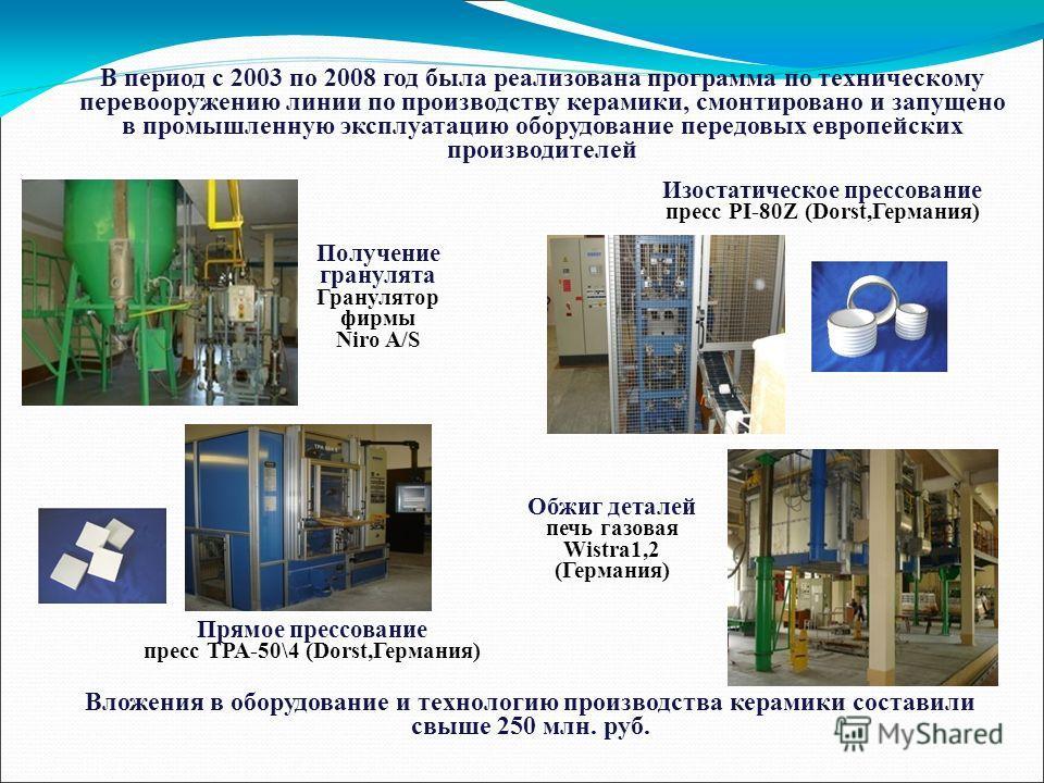 Получение гранулята Гранулятор фирмы Niro A/S Изостатическое прессование пресс PI-80Z (Dorst,Германия) Прямое прессование пресс TPA-50\4 (Dorst,Германия) Обжиг деталей печь газовая Wistra1,2 (Германия) В период с 2003 по 2008 год была реализована про