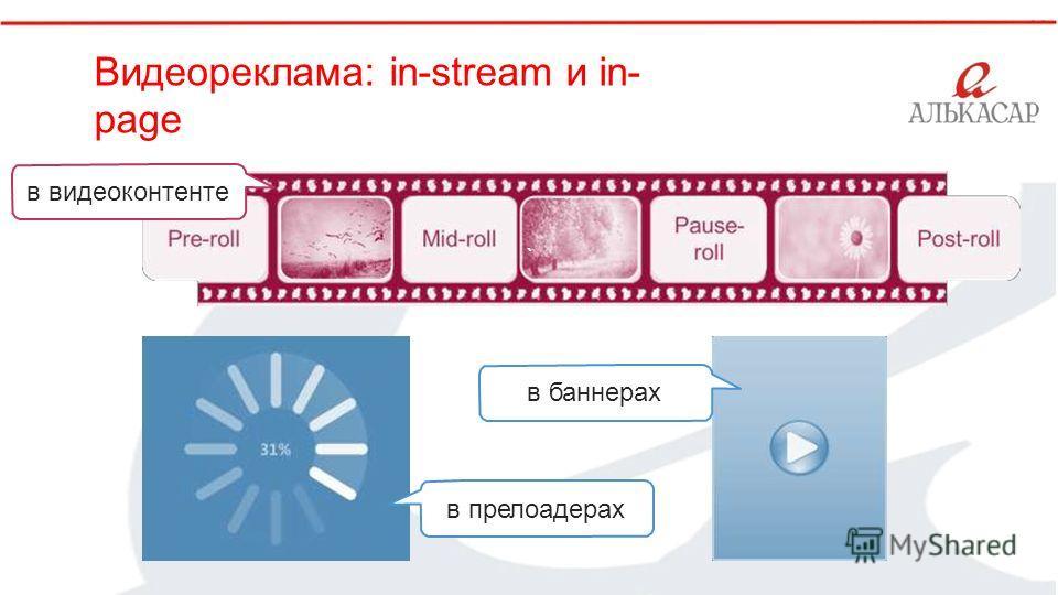 в видеоконтенте ` 14 Видеореклама: in-stream и in- page в прелоадерах в баннерах
