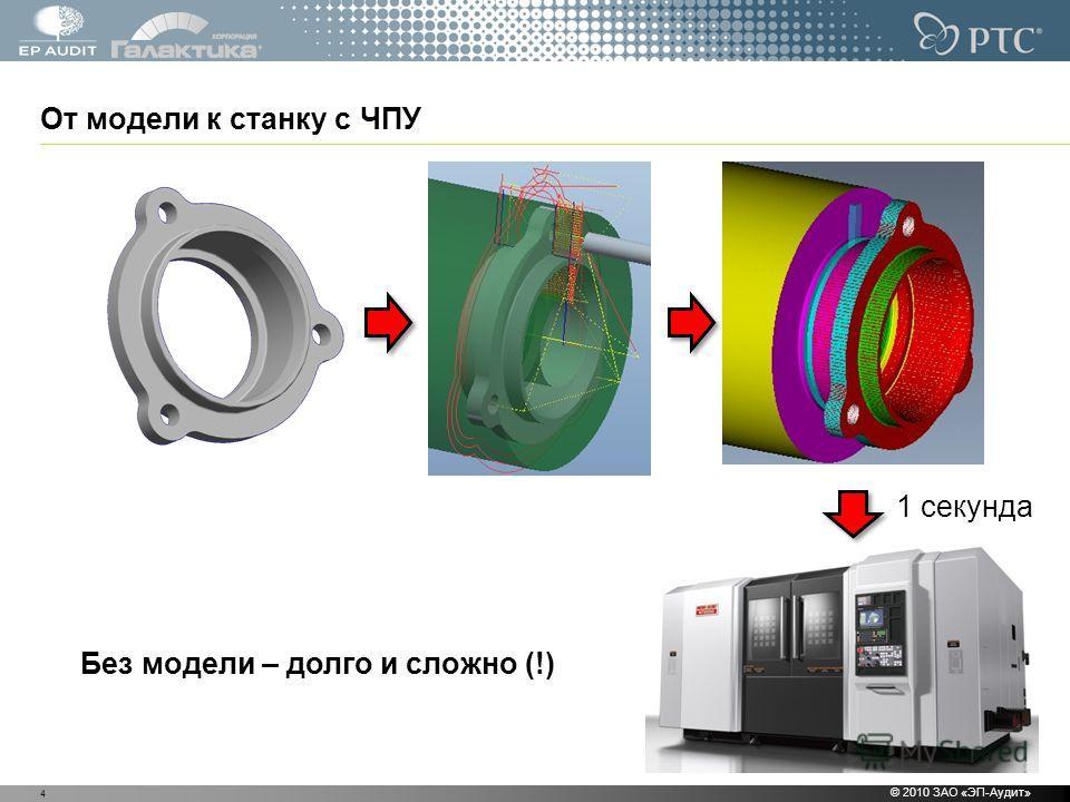 От модели к станку с ЧПУ © 2010 ЗАО «ЭП-Аудит» 4 Без модели – долго и сложно (!) 1 секунда