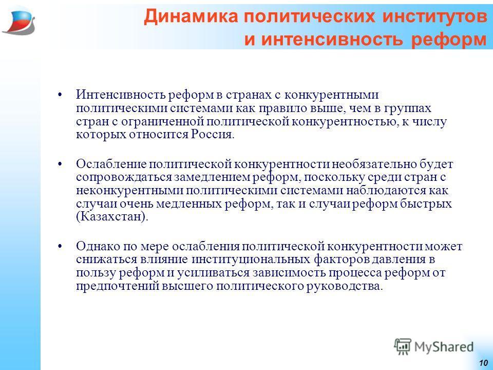 10 Динамика политических институтов и интенсивность реформ Интенсивность реформ в странах с конкурентными политическими системами как правило выше, чем в группах стран с ограниченной политической конкурентностью, к числу которых относится Россия. Осл