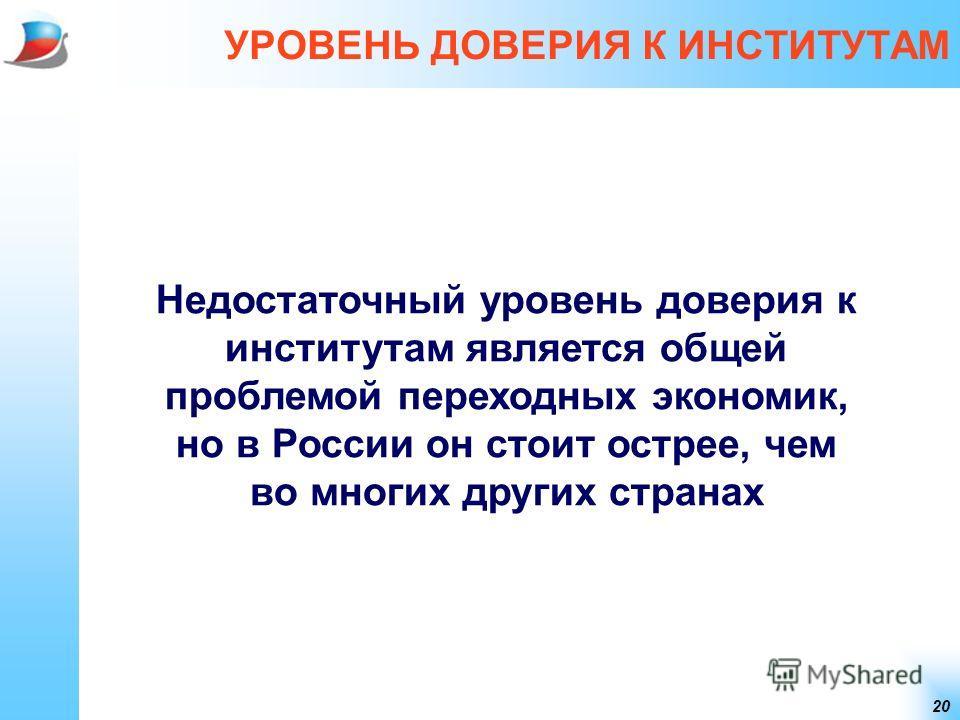 20 УРОВЕНЬ ДОВЕРИЯ К ИНСТИТУТАМ Недостаточный уровень доверия к институтам является общей проблемой переходных экономик, но в России он стоит острее, чем во многих других странах