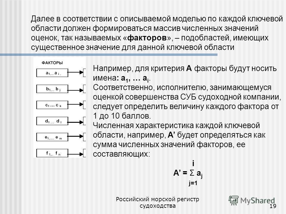 Российский морской регистр судоходства19 Например, для критерия А факторы будут носить имена: а 1, … а i. Соответственно, исполнителю, занимающемуся оценкой совершенства СУБ судоходной компании, следует определить величину каждого фактора от 1 до 10