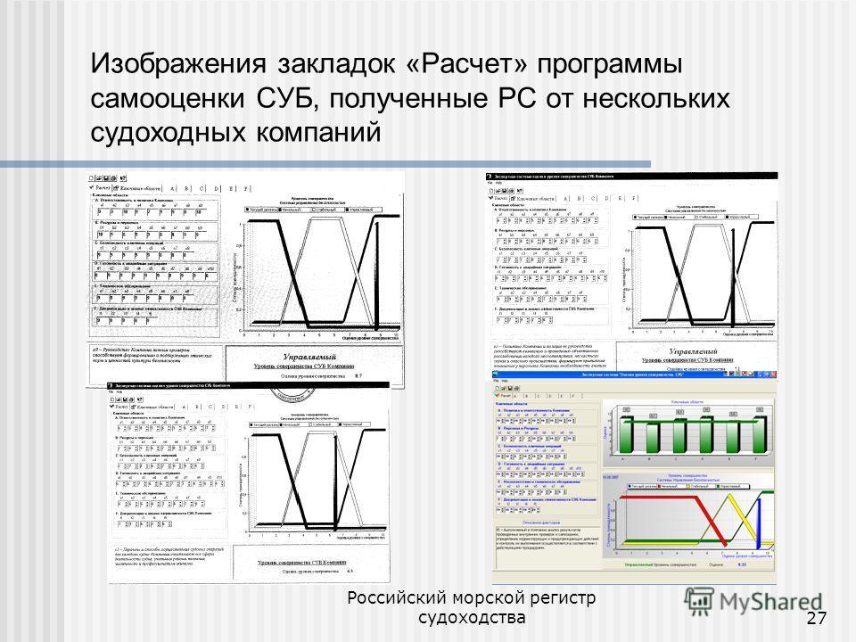 Российский морской регистр судоходства27 Изображения закладок «Расчет» программы самооценки СУБ, полученные РС от нескольких судоходных компаний