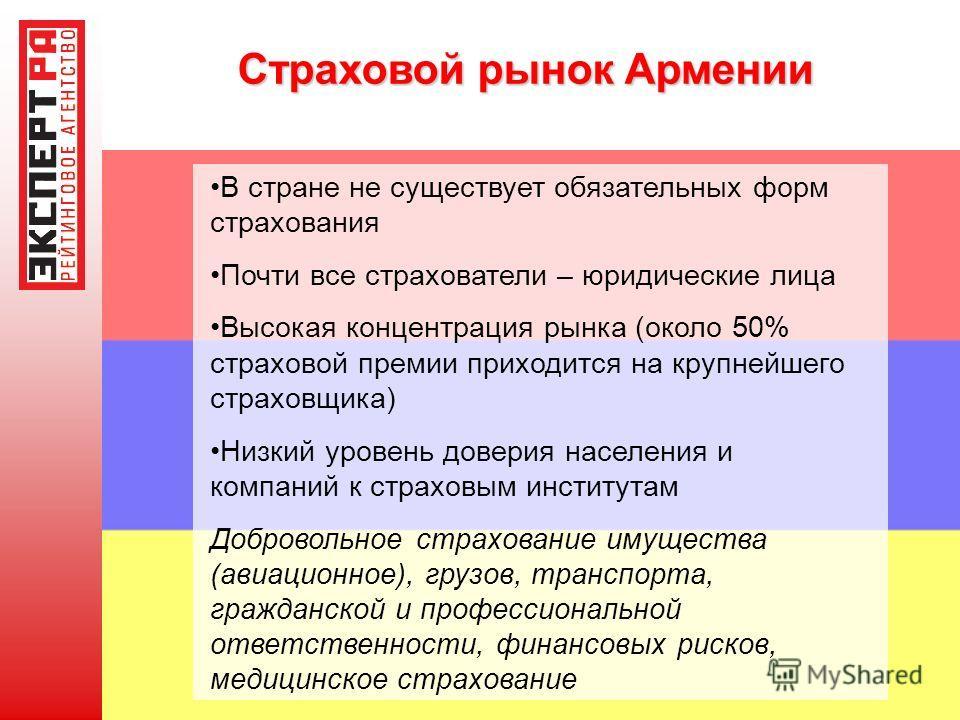 Страховой рынок Армении В стране не существует обязательных форм страхования Почти все страхователи – юридические лица Высокая концентрация рынка (около 50% страховой премии приходится на крупнейшего страховщика) Низкий уровень доверия населения и ко