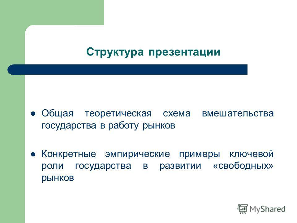 Структура презентации Общая теоретическая схема вмешательства государства в работу рынков Конкретные эмпирические примеры ключевой роли государства в развитии «свободных» рынков