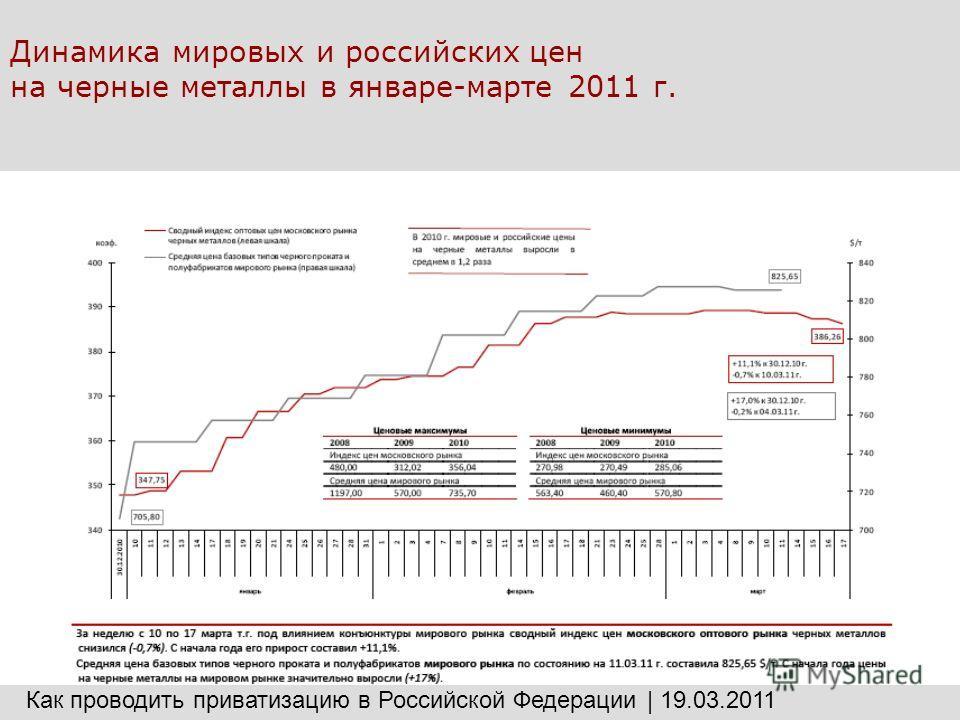 Динамика мировых и российских цен на черные металлы в январе-марте 2011 г. Как проводить приватизацию в Российской Федерации | 19.03.2011