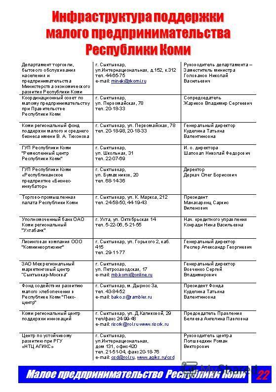 Малое предпринимательство Республики Коми 21 Основные направления государственной поддержки малого предпринимательства в Республике Коми w Совершенствование нормативно-правовой базы w Административно-организационная поддержка w Финансово-инвестиционн