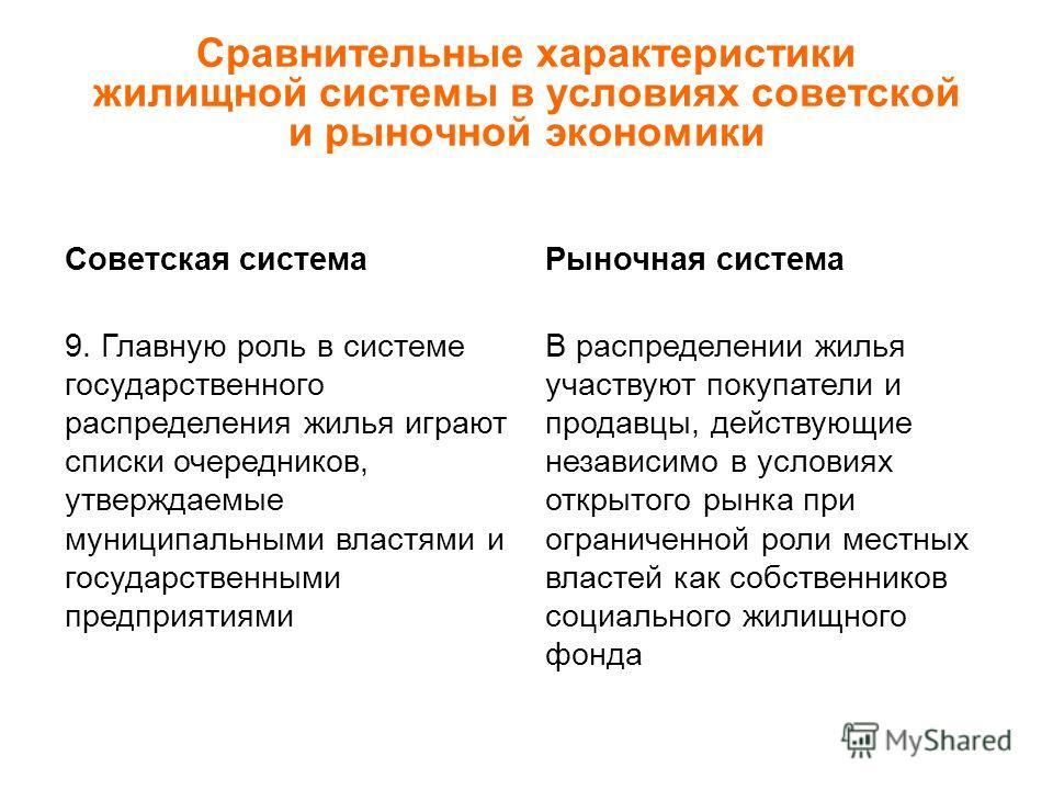 Сравнительные характеристики жилищной системы в условиях советской и рыночной экономики Советская системаРыночная система 9. Главную роль в системе государственного распределения жилья играют списки очередников, утверждаемые муниципальными властями и