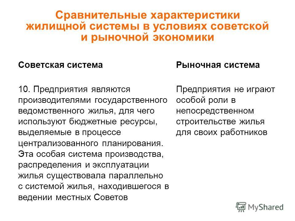 Сравнительные характеристики жилищной системы в условиях советской и рыночной экономики Советская системаРыночная система 10. Предприятия являются производителями государственного ведомственного жилья, для чего используют бюджетные ресурсы, выделяемы