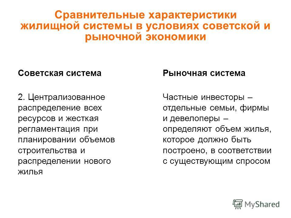 Сравнительные характеристики жилищной системы в условиях советской и рыночной экономики Советская системаРыночная система 2. Централизованное распределение всех ресурсов и жесткая регламентация при планировании объемов строительства и распределении н