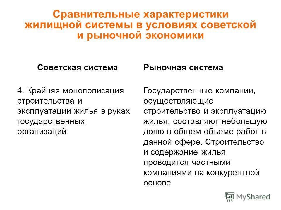 Сравнительные характеристики жилищной системы в условиях советской и рыночной экономики Советская системаРыночная система 4. Крайняя монополизация строительства и эксплуатации жилья в руках государственных организаций Государственные компании, осущес