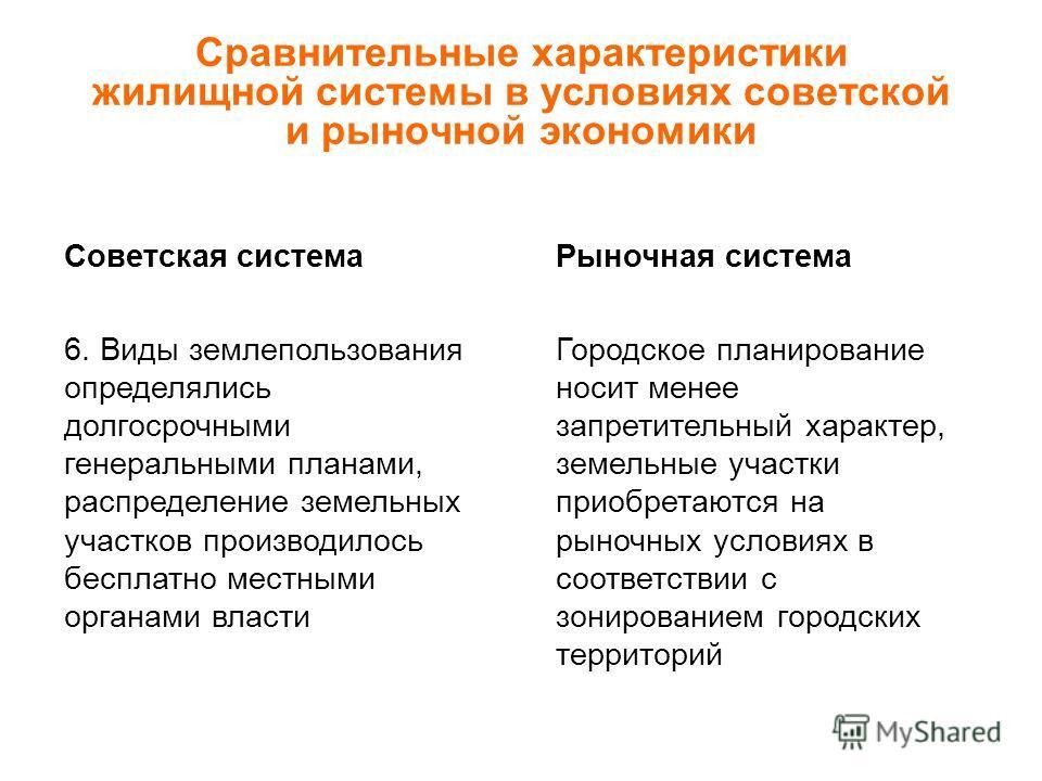 Сравнительные характеристики жилищной системы в условиях советской и рыночной экономики Советская системаРыночная система 6. Виды землепользования определялись долгосрочными генеральными планами, распределение земельных участков производилось бесплат