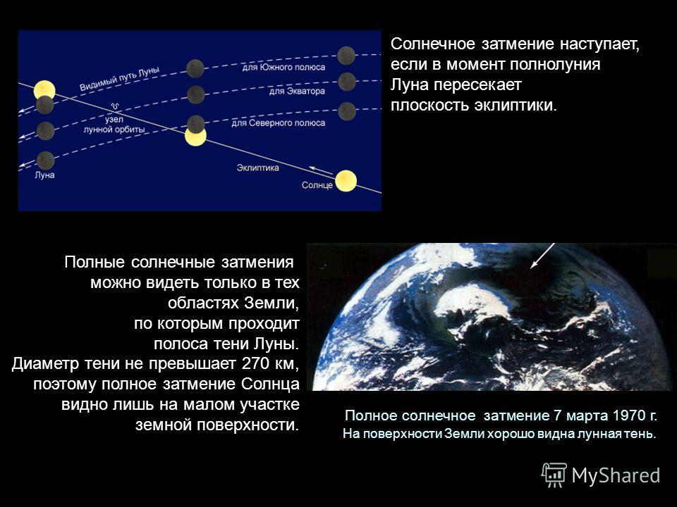Солнечное затмение наступает, если в момент полнолуния Луна пересекает плоскость эклиптики. Полные солнечные затмения можно видеть только в тех областях Земли, по которым проходит полоса тени Луны. Диаметр тени не превышает 270 км, поэтому полное зат