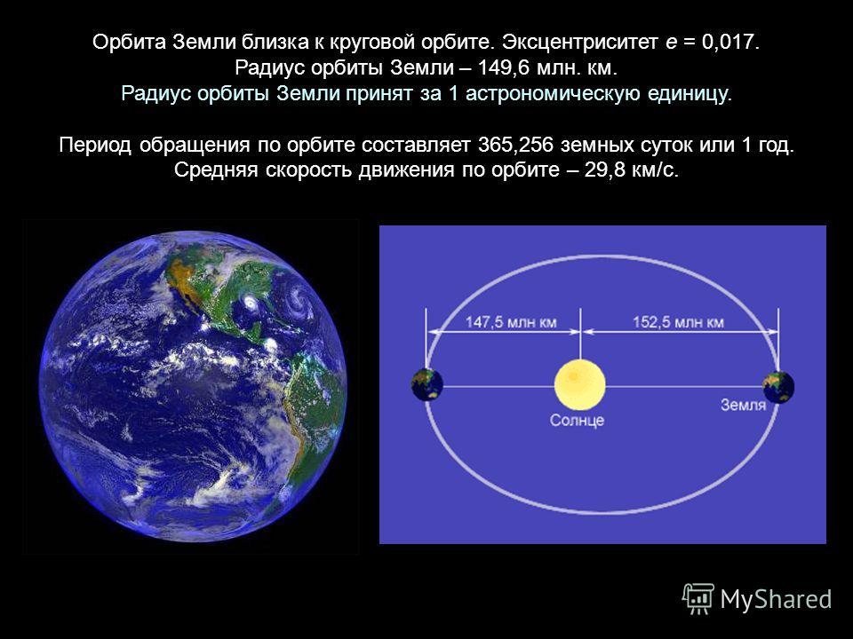 Орбита Земли близка к круговой орбите. Эксцентриситет е = 0,017. Радиус орбиты Земли – 149,6 млн. км. Радиус орбиты Земли принят за 1 астрономическую единицу. Период обращения по орбите составляет 365,256 земных суток или 1 год. Средняя скорость движ