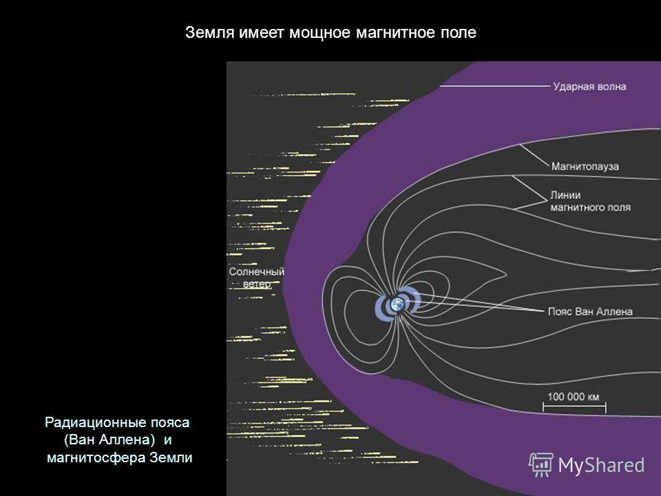 Земля имеет мощное магнитное поле Радиационные пояса (Ван Аллена) и магнитосфера Земли