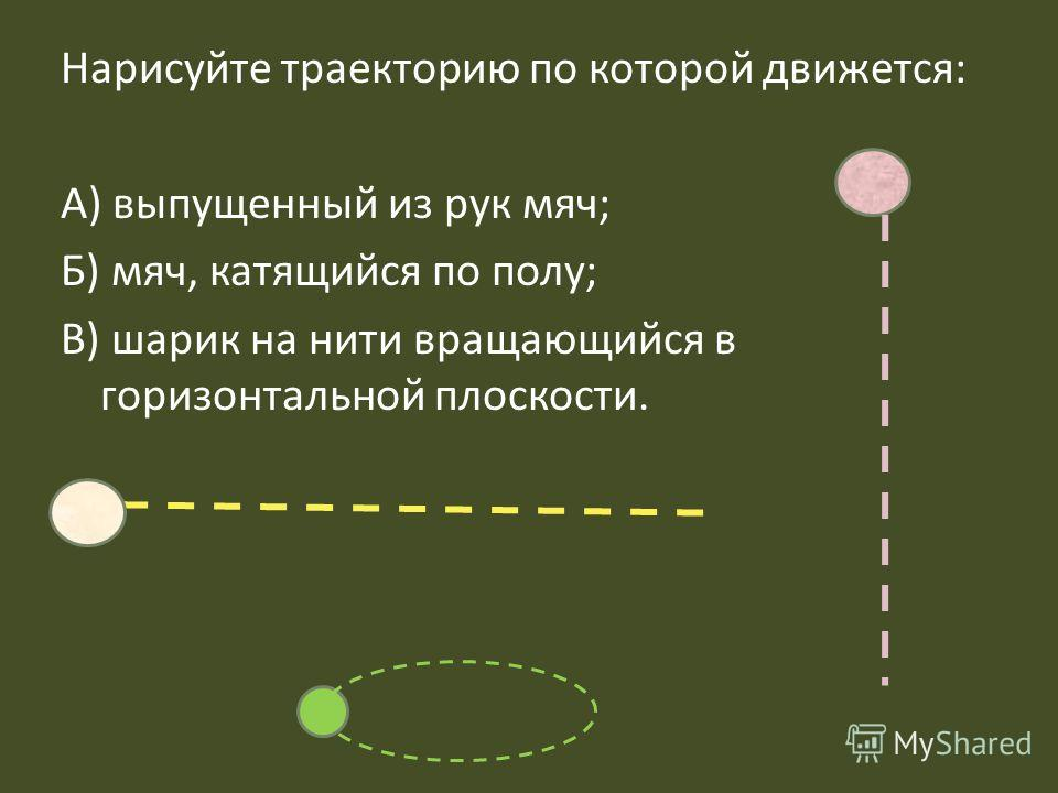 Нарисуйте траекторию по которой движется: А) выпущенный из рук мяч; Б) мяч, катящийся по полу; В) шарик на нити вращающийся в горизонтальной плоскости.