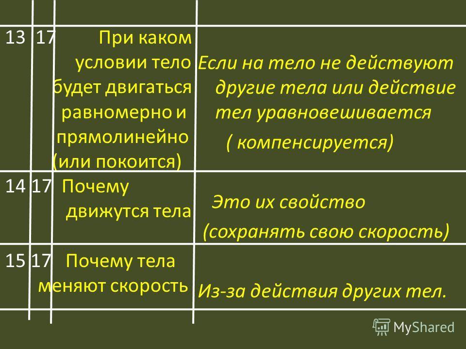 Если на тело не действуют другие тела или действие тел уравновешивается ( компенсируется) Это их свойство (сохранять свою скорость) Из-за действия других тел. 13 17 При каком условии тело будет двигаться равномерно и прямолинейно (или покоится) 1417