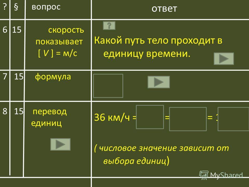 ? § вопрос 6 15 скорость показывает [ V ] = м/с 7 15 формула 8 15 перевод единиц ответ Какой путь тело проходит в единицу времени. V = -- 36 км/ч = ----- =-----------= 10 м/с ( числовое значение зависит от выбора единиц ) S t 36км 36000 м 1час 3600 с