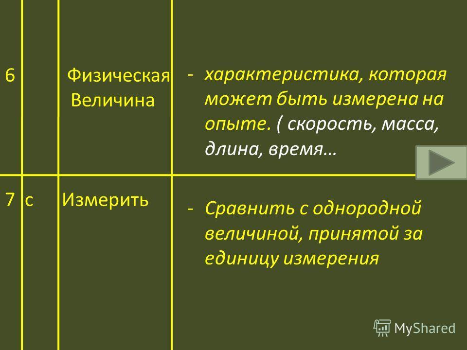 Гдз по Физике 8 Класс Пёрышкин Фгос Дрофа