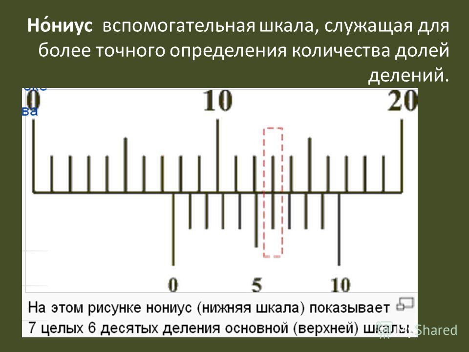 Но́ниус вспомогательная шкала, служащая для более точного определения количества долей делений.
