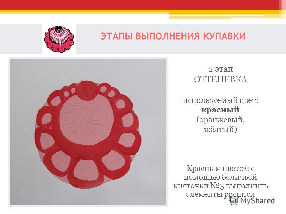 ЭТАПЫ ВЫПОЛНЕНИЯ КУПАВКИ 2 этап ОТТЕНЁВКА используемый цвет: красный (оранжевый, жёлтый) Красным цветом с помощью беличьей кисточки 3 выполнить элементы росписи